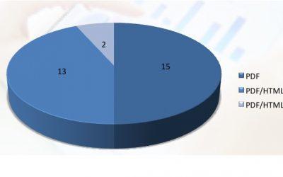 So berichtet der DAX über das Geschäftsjahr 2016 (2/5): Dateiformate