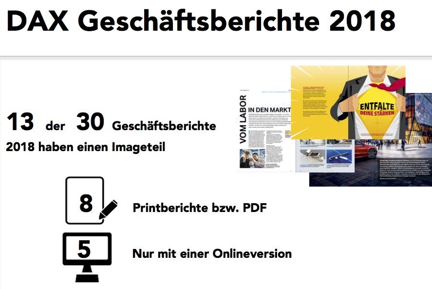 Analyse der DAX-Geschäftsberichte 2018 (Teil 2): Imageteil
