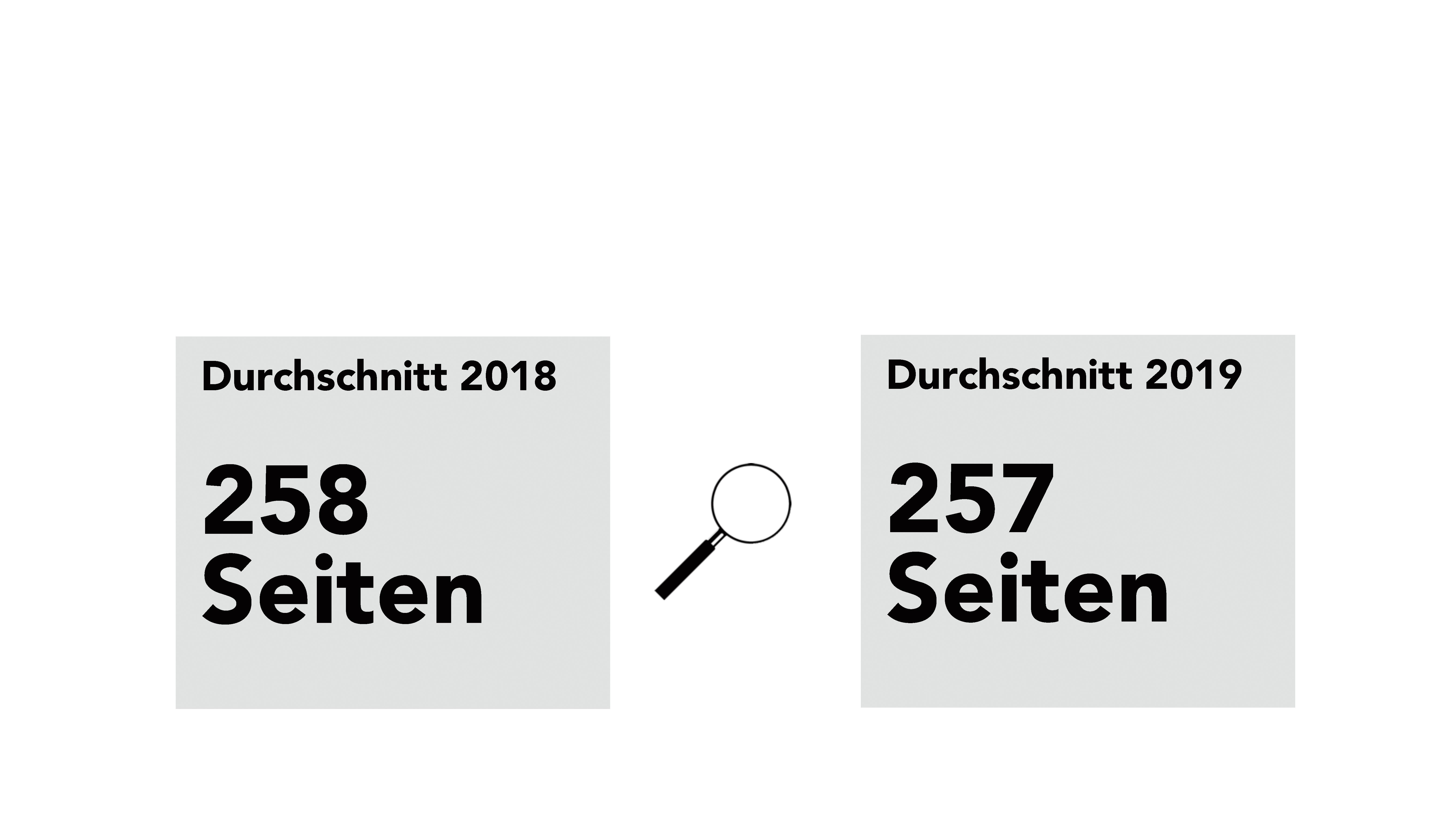 Analyse der DAX-Geschäftsberichte 2019